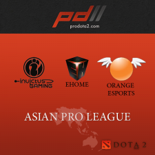 Asian teams duking out for a spot in ProDotA 2s